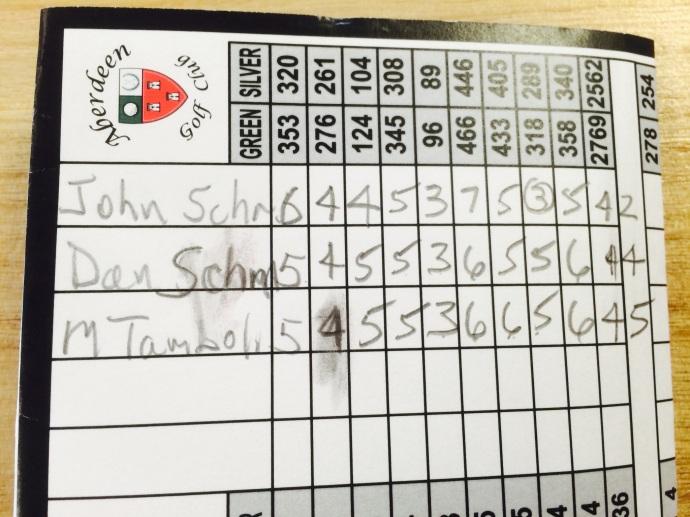 Scorecard42
